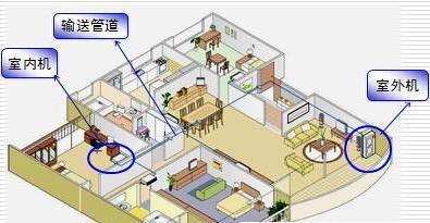 中央空调设计